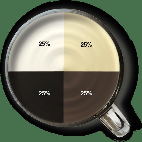 chart_balanced_20190524105653472